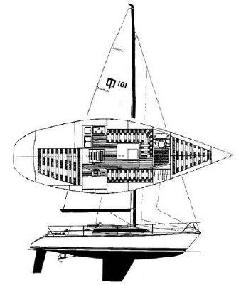 Das Boot – Optima 101 von Dehler
